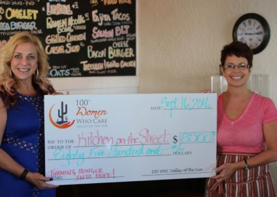 Kitchen on the Street Check Presentation